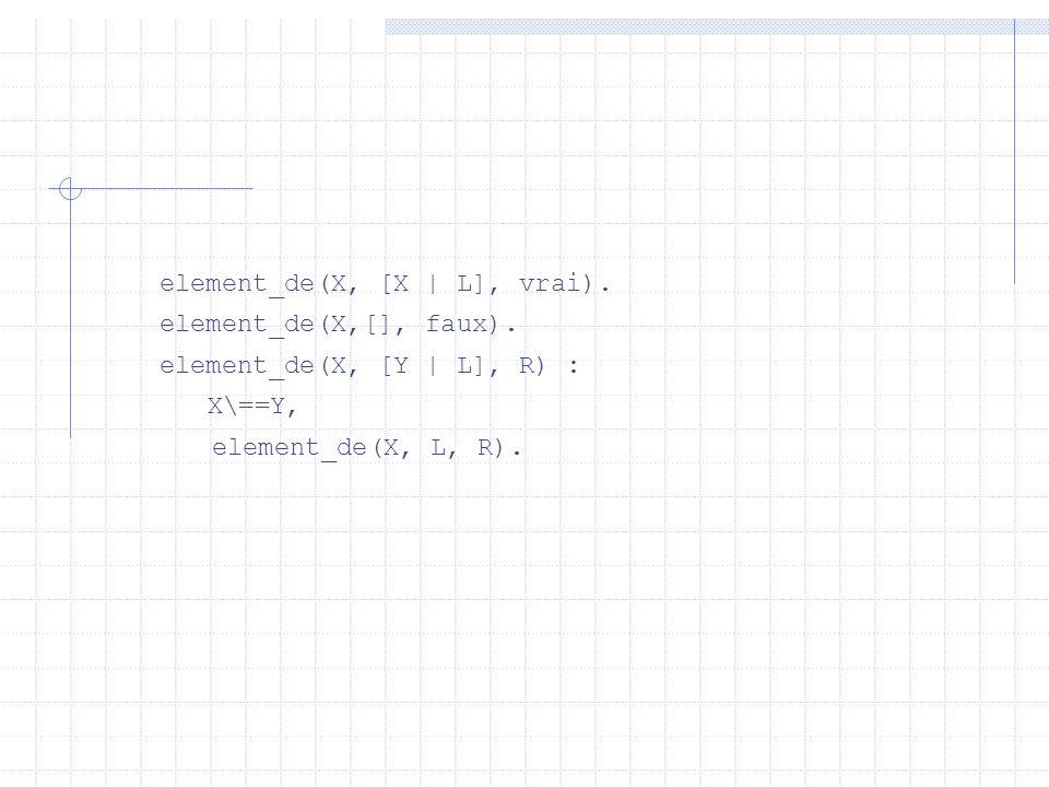 element_de(X, [X | L], vrai).